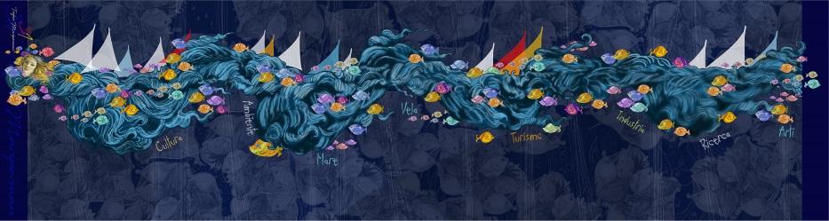 mare con sfondo e testa